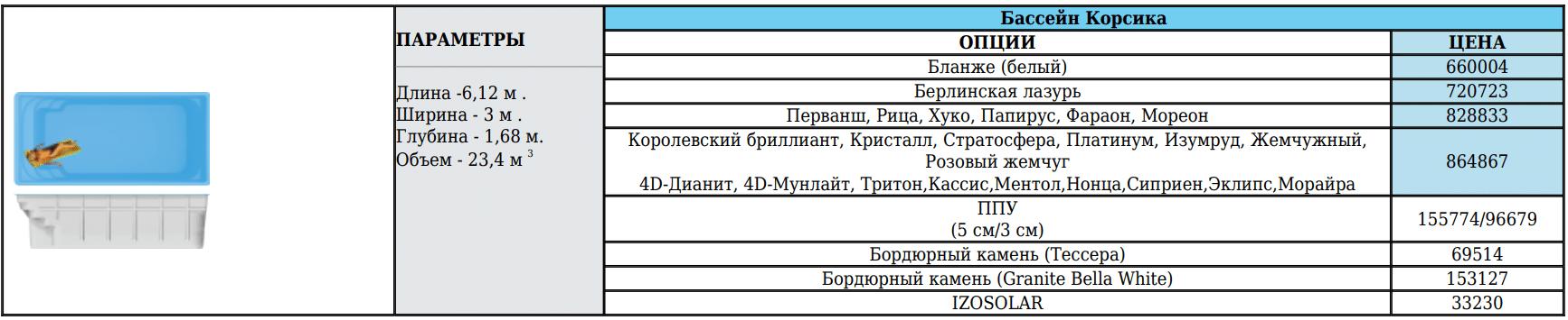 Композитный бассейн КОРСИКА Prime (белый) - фото pic_fa3a48dadf52f5ccd2846130e74e5689_1920x9000_1.png
