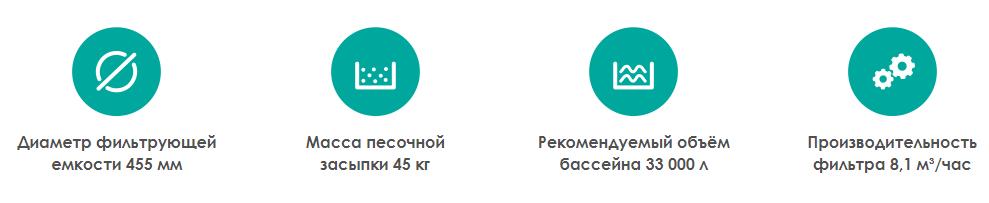 Фильтр Aquaviva S450 (D450) 8 м/час - фото pic_45d2f89064af858746a641d93ed44c46_1920x9000_1.png