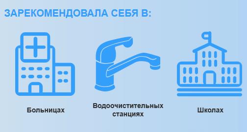 Ультрафиолетовая фотокаликтическая установка Elecro Quantum Q-65 - фото pic_d267f44a74f84b7_700x3000_1.png