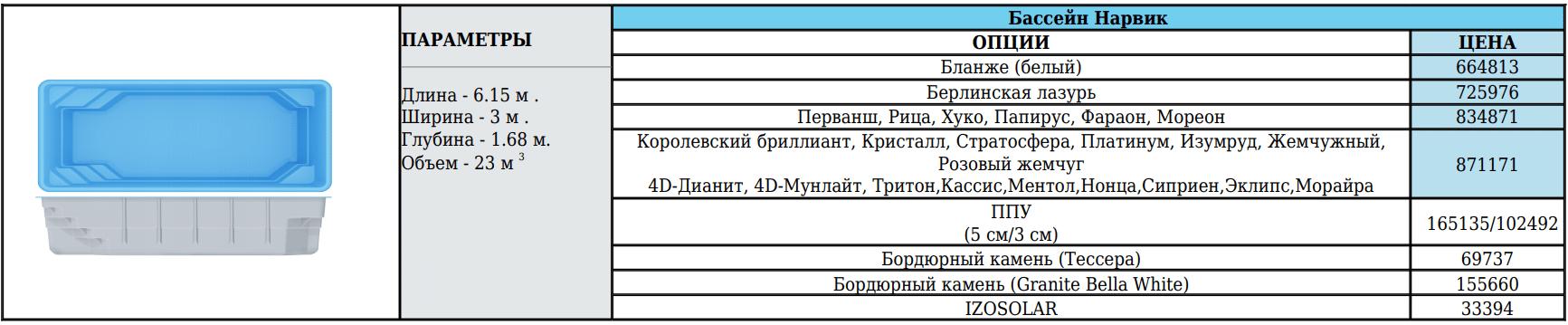 Бассейн  Нарвик Prime (белый) - фото pic_4915c62882c5370bd38df4c1f5897d52_1920x9000_1.png