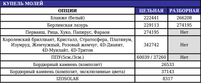 """Купель NordPOOL """"МОЛЕЙ"""" (разборная) - фото 1"""