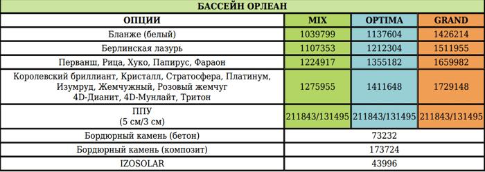 Композитный бассейн ОРЛЕАН GRAND - фото 1