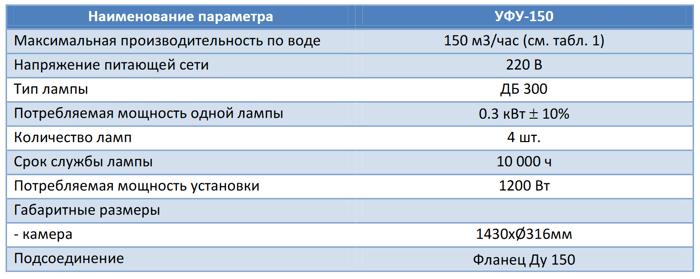 Установка УФ дезинфекции XenoZone УФУ-150, 150 м³/ч, 1200 Вт - фото pic_e86b74f72a20823_700x3000_1.png