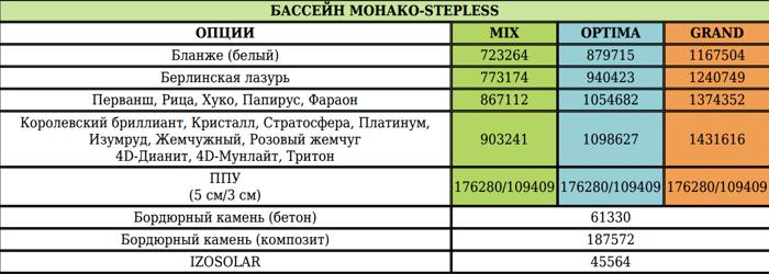 Композитный бассейн  МОНАКО-STEPLESS NORDPOOL - фото 1