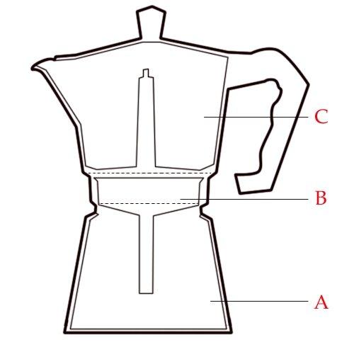 Гейзерные кофеварки - фото pic_0cbb8ae5c7dd2e29efe0b41028543f2a_1920x9000_1.jpg
