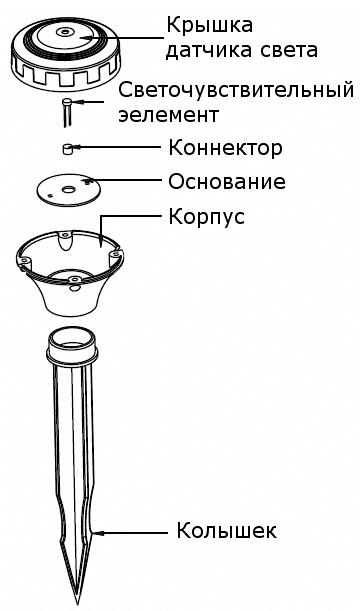 Светильник для пруда SDL-03 BOYU - фото pic_f7f106a2cebea3c_1920x9000_1.png