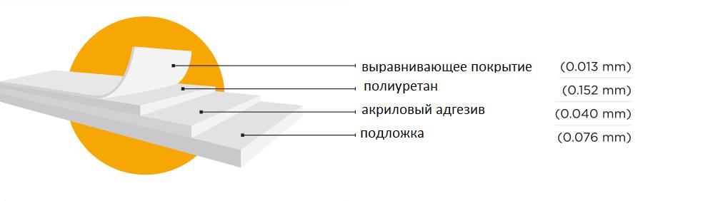 Never Scratch TGA - фото pic_7b7566514825dcf497061d7b447f0432_1920x9000_1.png