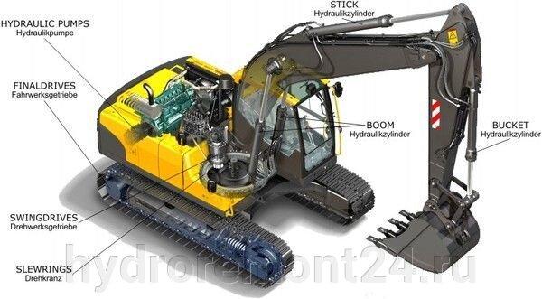 Ремонт гидромоторов экскаваторов - фото pic_78d6420ec004b4ab434b2af2b446e88b_1920x9000_1.jpg