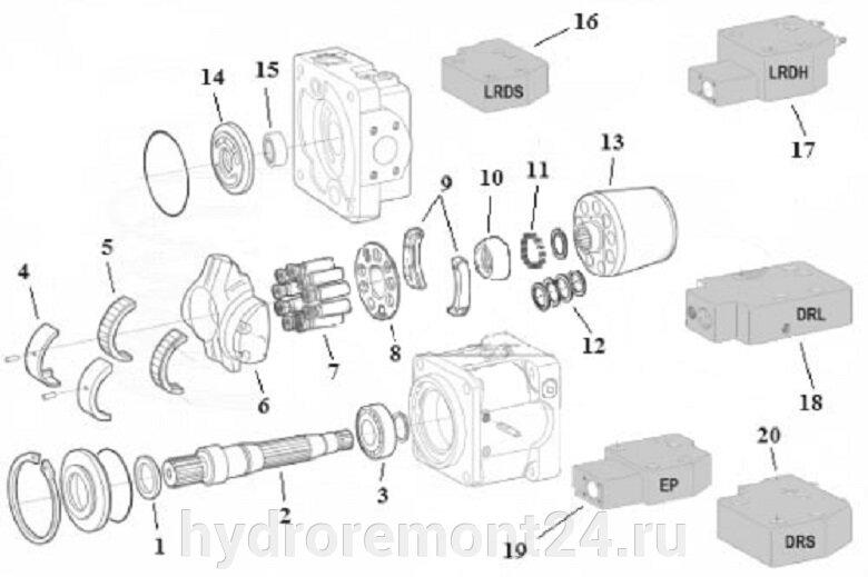 Ремонт гидронасоса  Rexroth A11VO-A11VLO190 - фото pic_da5dea28acc03d3bd9ac6c7e606ab93f_1920x9000_1.jpg