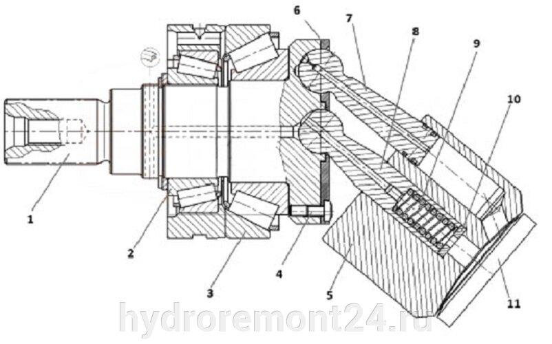 Ремонт гидронасоса  Rexroth A2FO80 - фото pic_b62d90e43fafca7d12b69f1955e1f70d_1920x9000_1.jpg