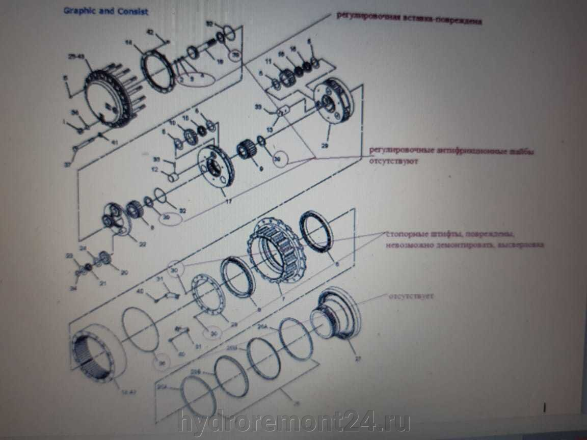 Ремонт редукторов экскаваторов-перегружателей SENNEBOGEN - фото pic_f7e1f9374d2543a174f75ea9737d6521_1920x9000_1.jpg