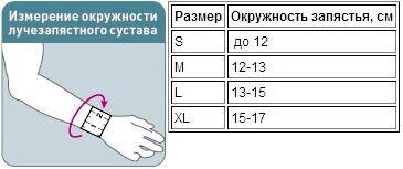 ДЕТСКИЙ ЛУЧЕЗАПЯСТНЫЙ ОРТЕЗ ORLETT WRS-202 (P) - фото pic_d4816ed9074e1fc_1920x9000_1.jpg