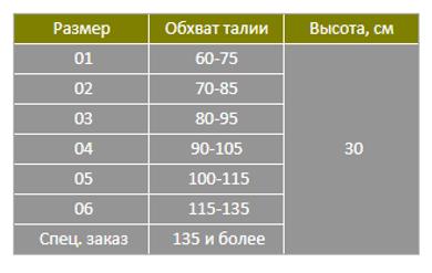 Корсет на пояснично-крестцовый отдел позвоночника (жесткий) высота 30 см КОД: КО-ПО - фото pic_b88745d7ad1f6ed_1920x9000_1.png