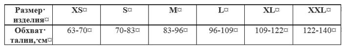 Бандаж грыжевой вентральный Т-1442 - фото 1