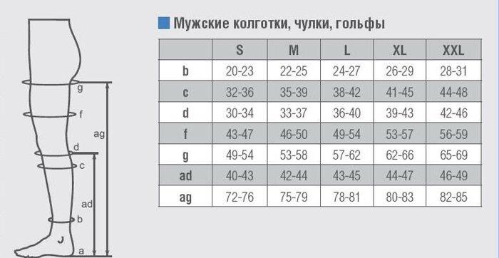 Колготки мужские 1 класс Орто 114 - фото 1