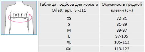 Плечевой ортез ORLETT АРТ. SI-311 - фото pic_f858e7777590517_700x3000_1.png