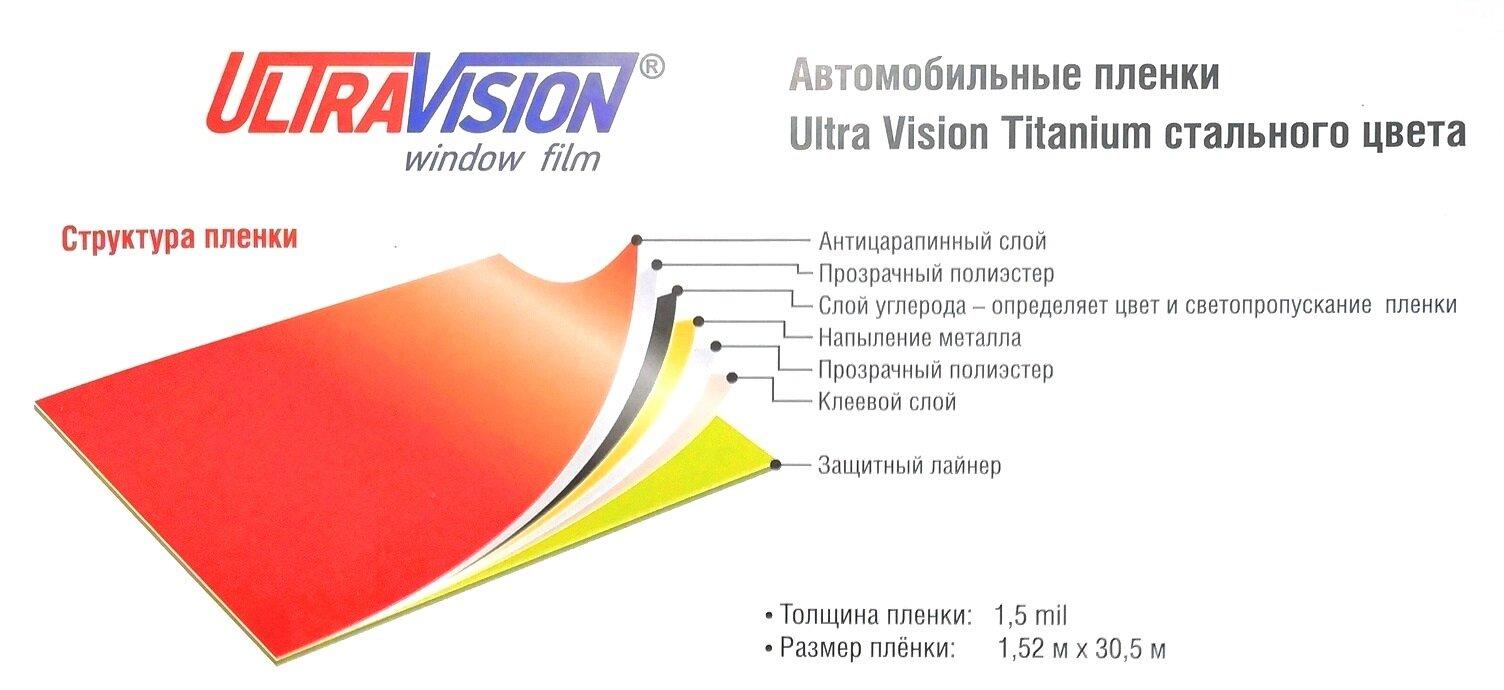 UltraVision Titanium 05 Extra - фото pic_c7397613c2bcf5c3aa376acaf6da0ed8_1920x9000_1.jpg
