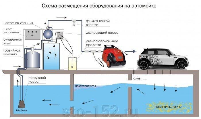 Системы очистки воды - фото pic_f87e03e138e79013b52ea54cac287e01_1920x9000_1.jpg