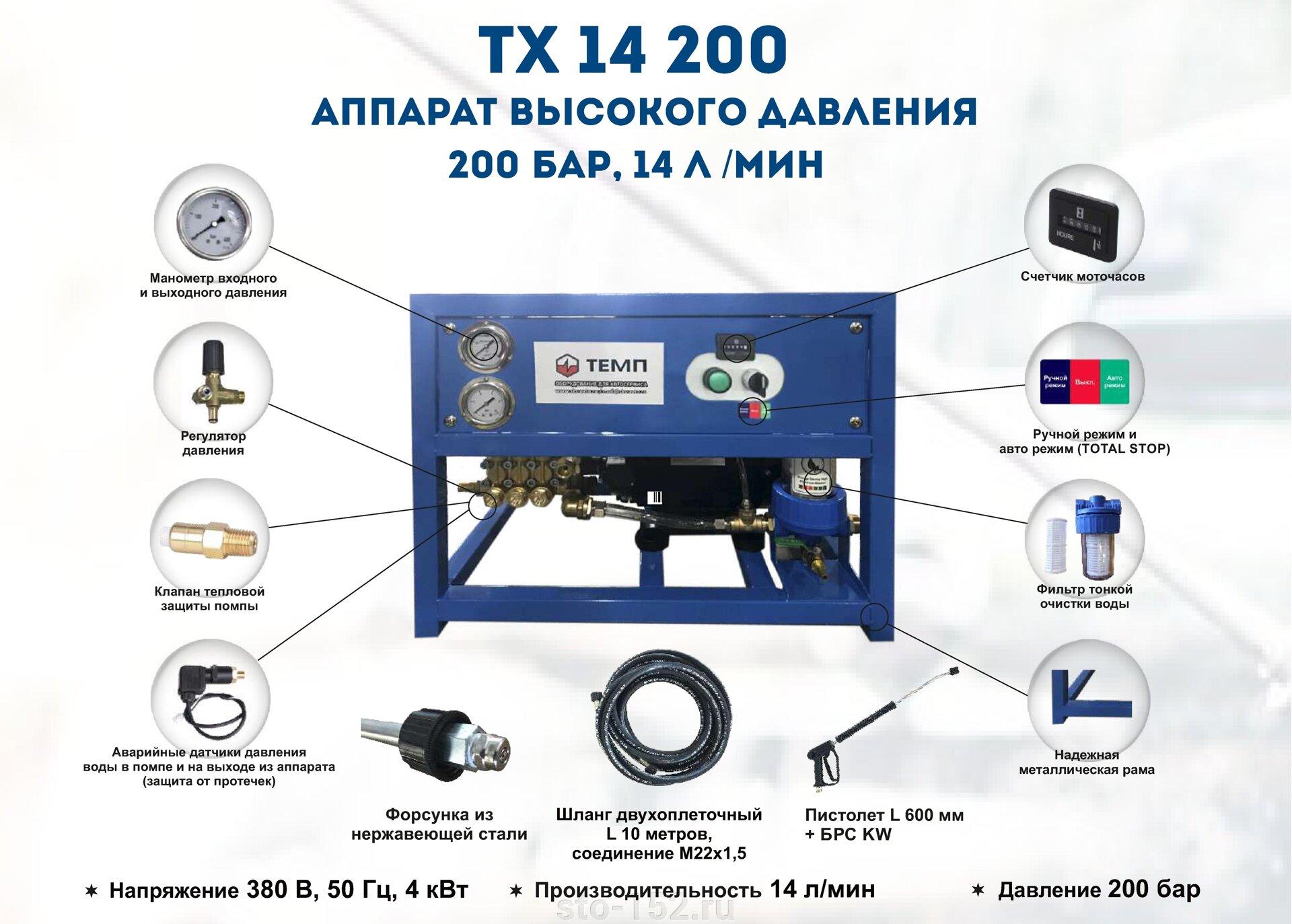 Аппарат высокого давления 14л/мин, 200 бар, 4кВт, 380В, с аксессуарами - фото pic_bc8d528bdbb178992cc7f7ace9664b7c_1920x9000_1.jpg