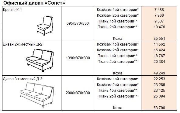 "Диван офисный ""Sonet"" для зоны ожидания - фото pic_ad6e658076f6fe1_1920x9000_1.jpg"