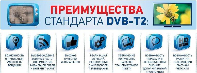 Портативный цифровой  телевизор Eplutus EP-102T - фото pic_dbb02e300a358e6f75fc58ed8d0fc58a_1920x9000_1.jpg