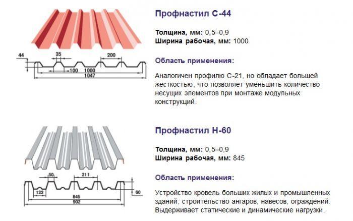 Профнастил С-21, толщина металла 0,5мм, цвет синий - фото 3