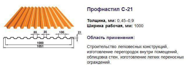 Профнастил НС-10 толщ. 0,8мм - фото 2