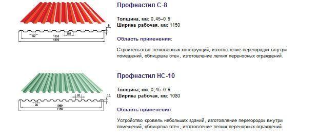 Профнастил НС-10 толщ. 0,8мм - фото 1