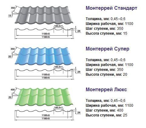 "Металлочерепица Монтерей ""Стандарт"" 0,5 цвет синий - фото 1"
