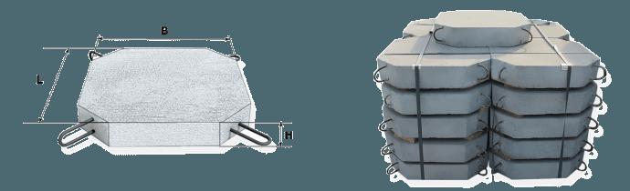 Элементы укрепления русел
