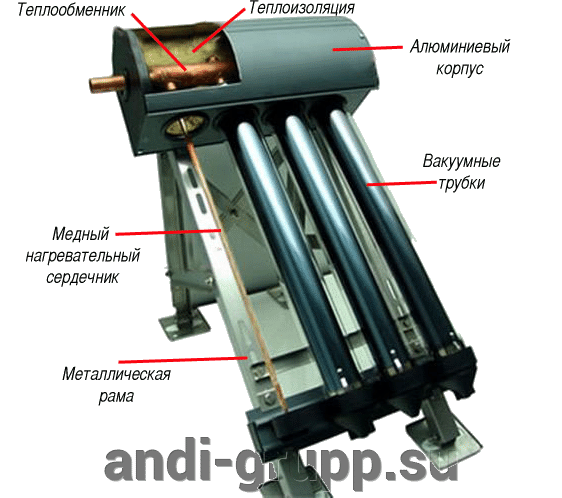 Солнечная сплит-система класс «Стандарт» - фото солнечный коллектор