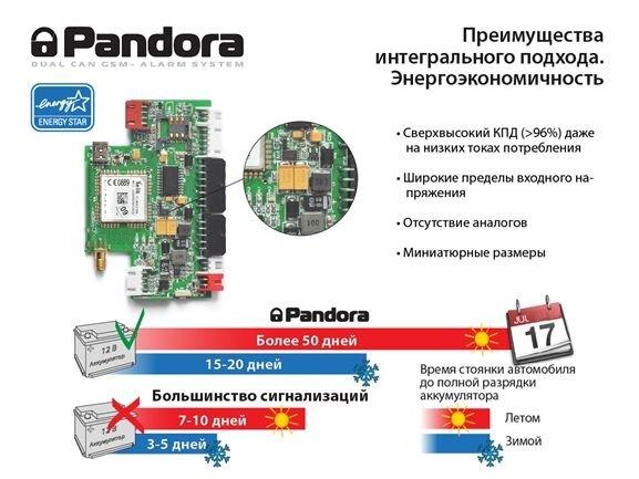 Энергоэкономичность сигнализации Pandora / Пандора