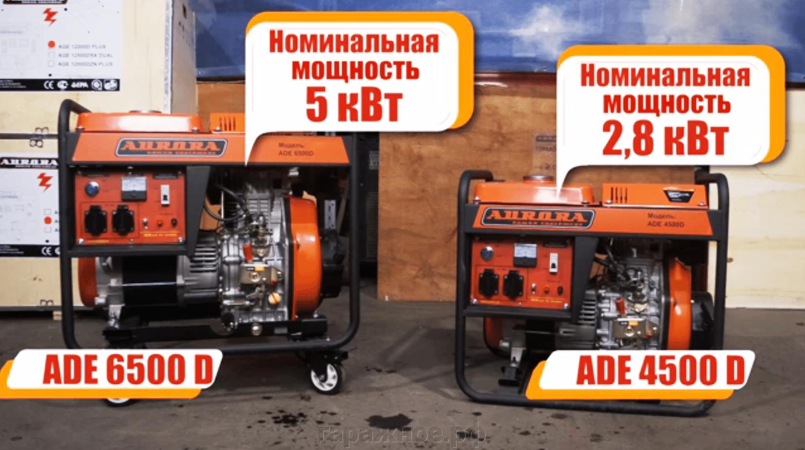 Дизель генератор ADE 6500 D
