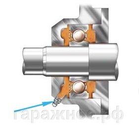 Пресс-масленка, воронкообразная D1 - фото Тавотница в действии