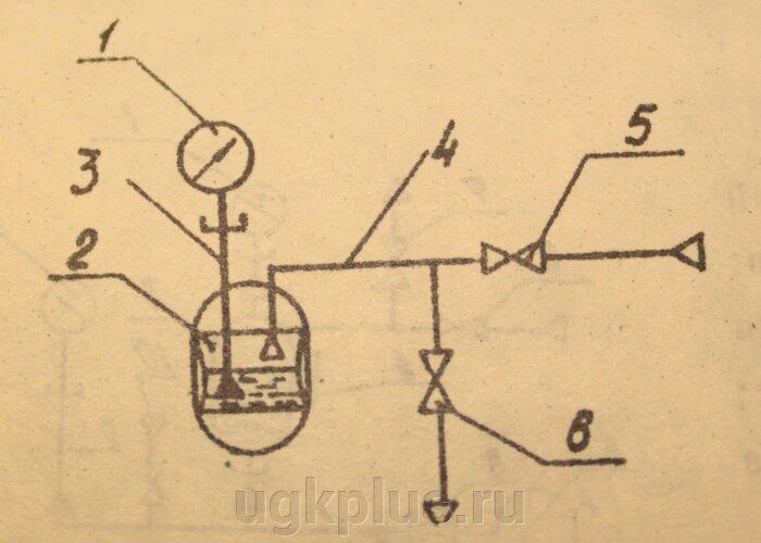 Схема заполнения манометрической пружины упругого чувствительного элемента прибора жидкостью: