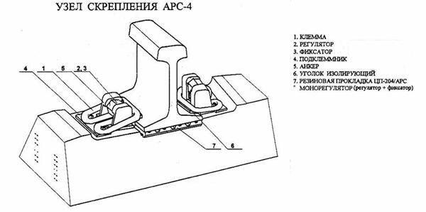 Элементы Скрепления АРС-4 - фото pic_54a2388ba09d305_1920x9000_1.jpg