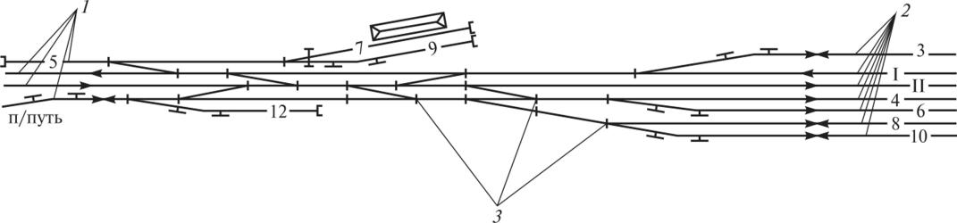 Соединительные детали к «горловинам» соединительных путей - фото pic_74451825ffd9ca99330e826962ada2cd_1920x9000_1.png