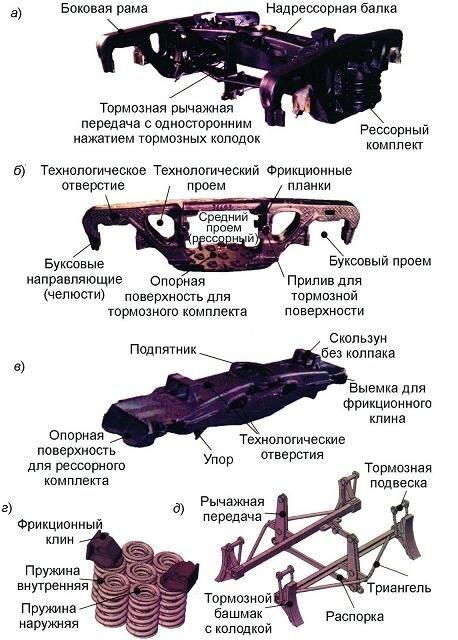 Вагонные запчасти - фото pic_15ac357b1db85f5_1920x9000_1.jpg