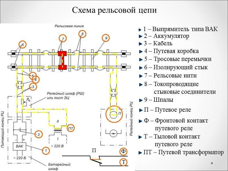 Соединители и перемычки из медного провода и стального троса - фото pic_fb3d34ccf52de19_1920x9000_1.jpg