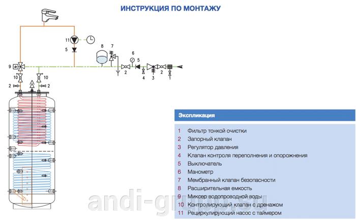 Инструкция по монтажу бойлера Delta Duoflex