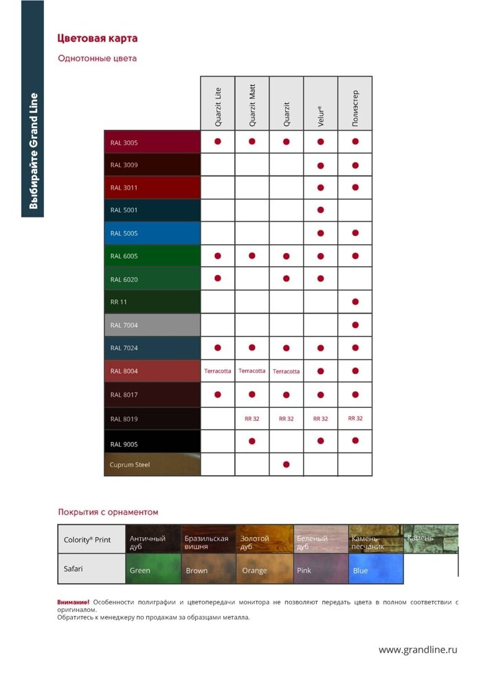Профнастил - фото Цветовая карта покрытий