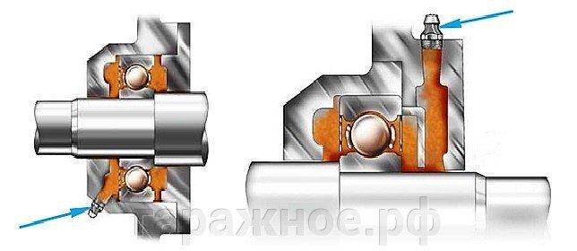 Пресc- масленка шаровая, К1 - фото Пресс масленка