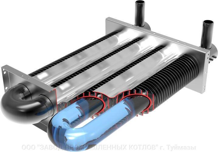однорядный теплообменник котла RSA