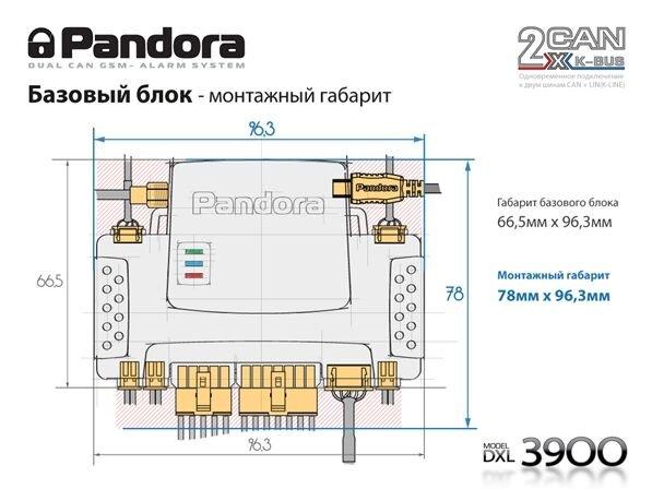 Автосигнализация Pandora / Пандора