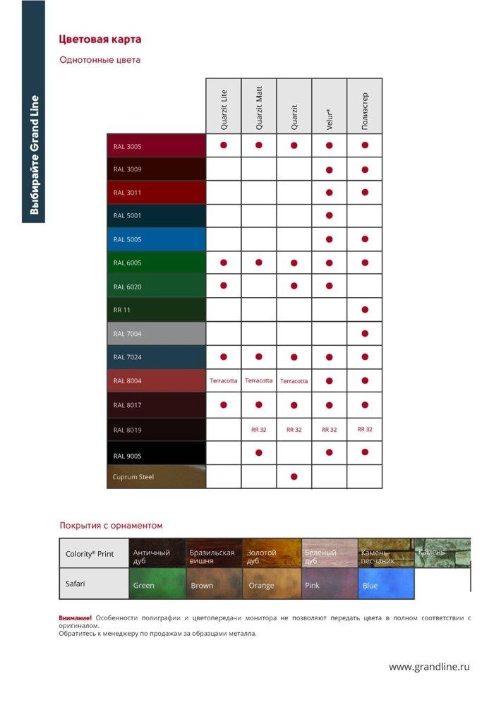 Фальцевая кровля - фото Цветовая карта покрытий
