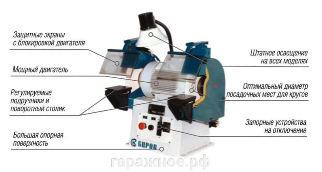 Станок для заточки инструментаТЧ-250