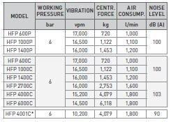 Пневматические вибраторы для опалубки - фото pic_021e036af2b2770_700x3000_1.jpg