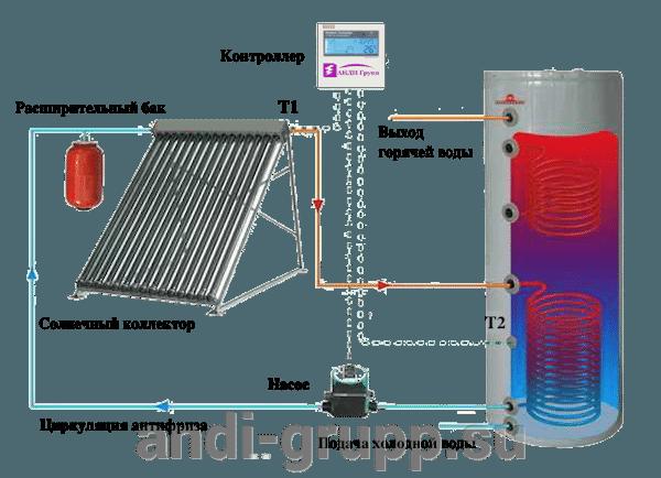 схема работы солнечной сплит-системы
