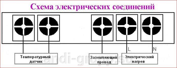 Схема электрических соединений контроллера TNC-2
