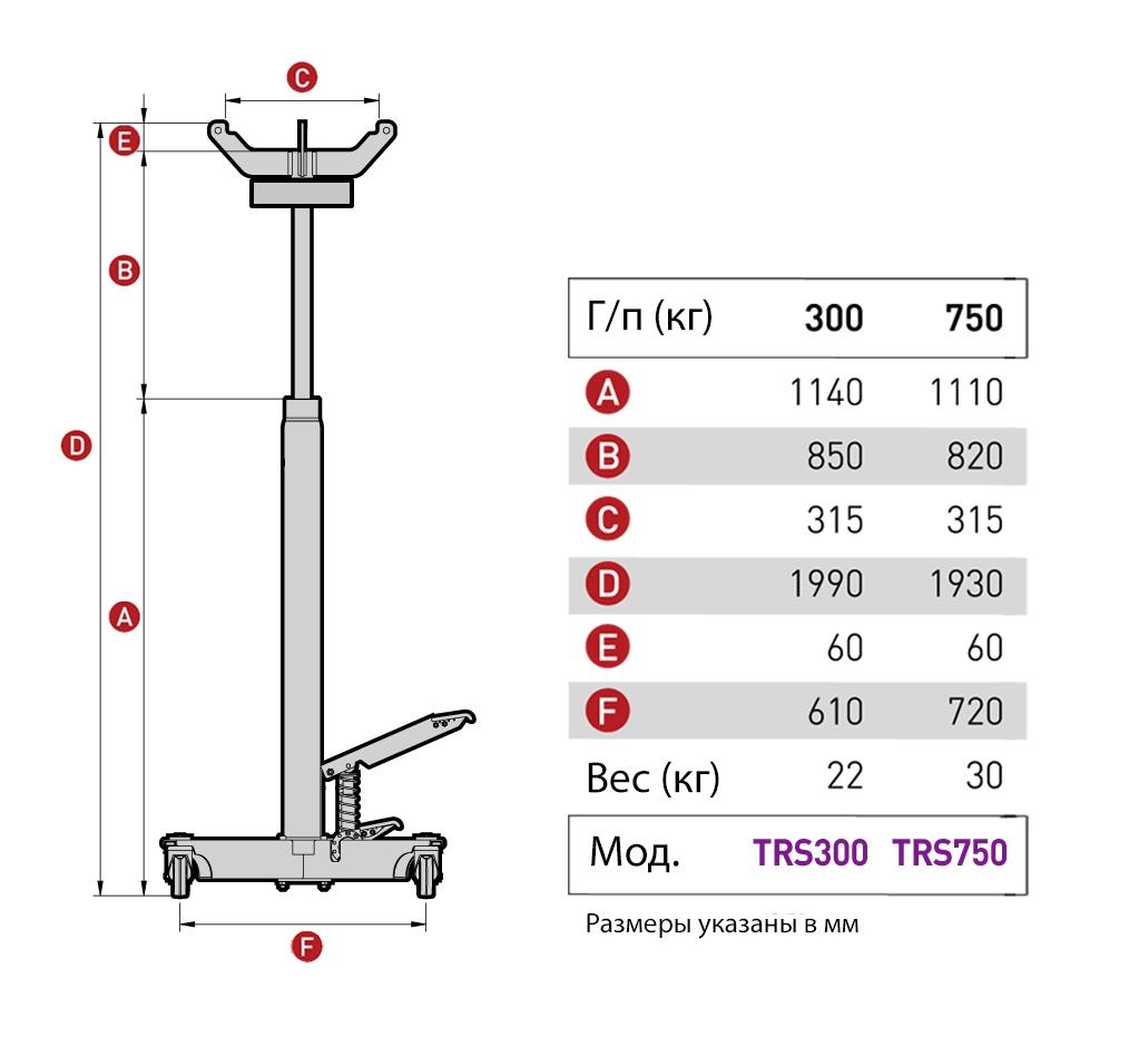 Стойка гидравлическая трансмиссионная 300 кг. MEGA TRS300 - фото 15517_4qPequHEXm.jpg